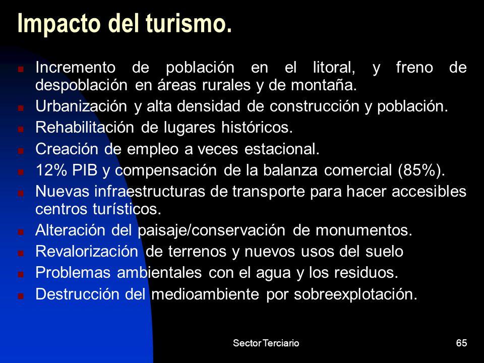 Sector Terciario65 Impacto del turismo. Incremento de población en el litoral, y freno de despoblación en áreas rurales y de montaña. Urbanización y a