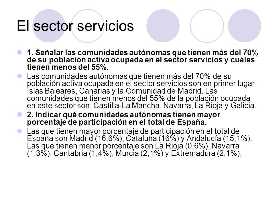 1. Señalar las comunidades autónomas que tienen más del 70% de su población activa ocupada en el sector servicios y cuáles tienen menos del 55%. Las c