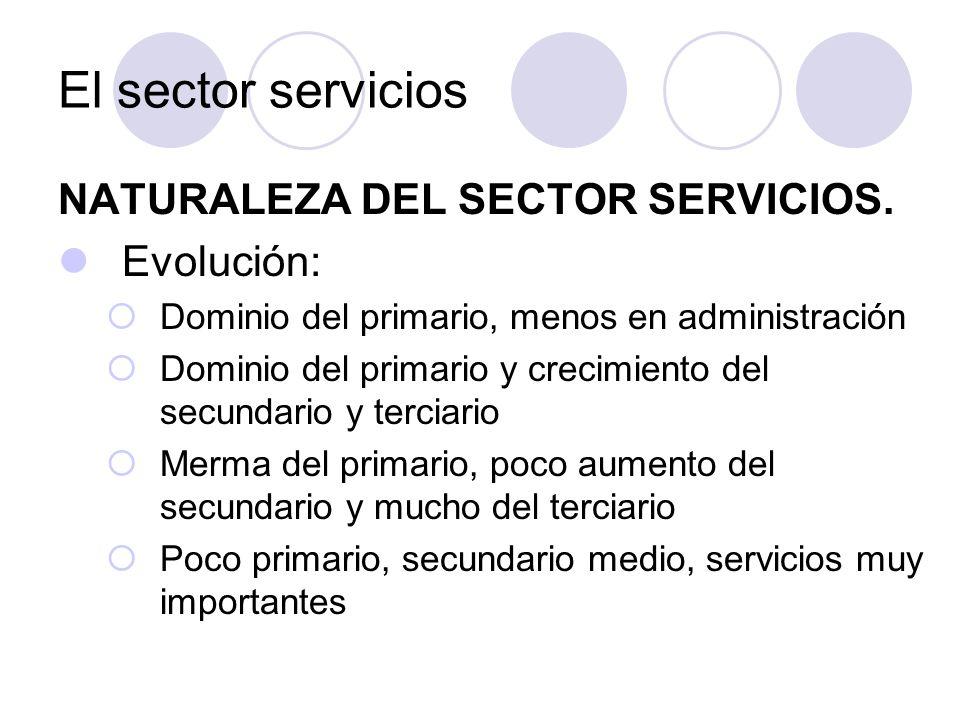 NATURALEZA DEL SECTOR SERVICIOS. Evolución: Dominio del primario, menos en administración Dominio del primario y crecimiento del secundario y terciari