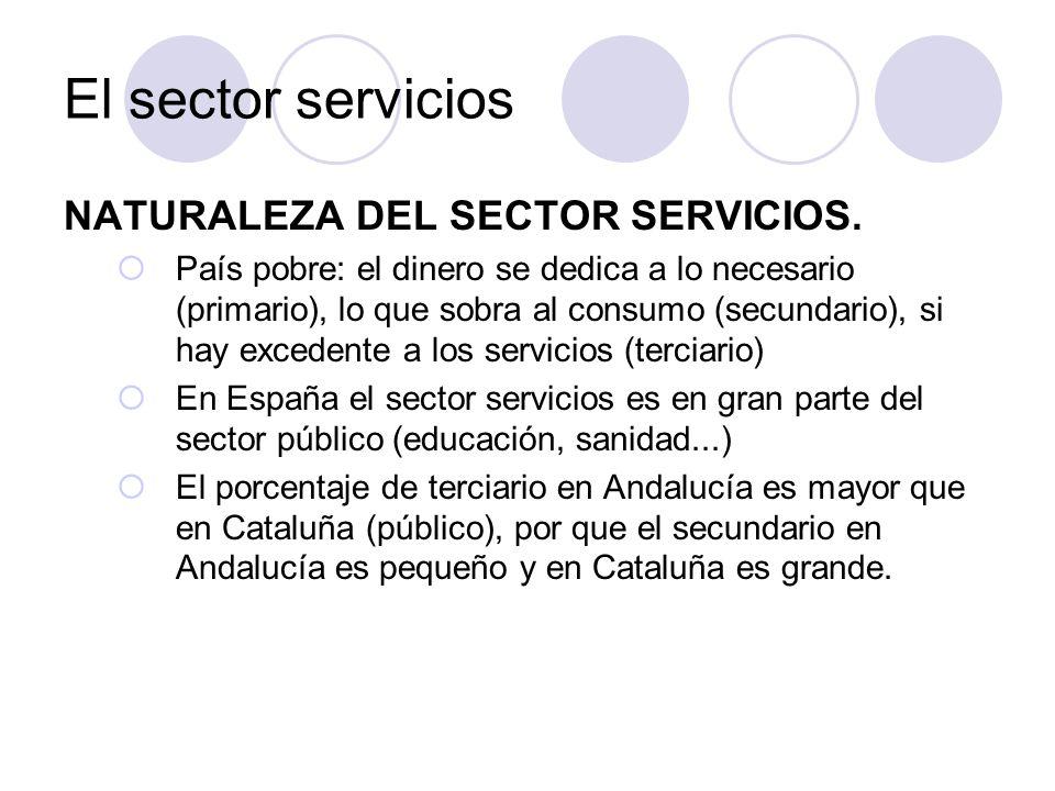 NATURALEZA DEL SECTOR SERVICIOS. País pobre: el dinero se dedica a lo necesario (primario), lo que sobra al consumo (secundario), si hay excedente a l