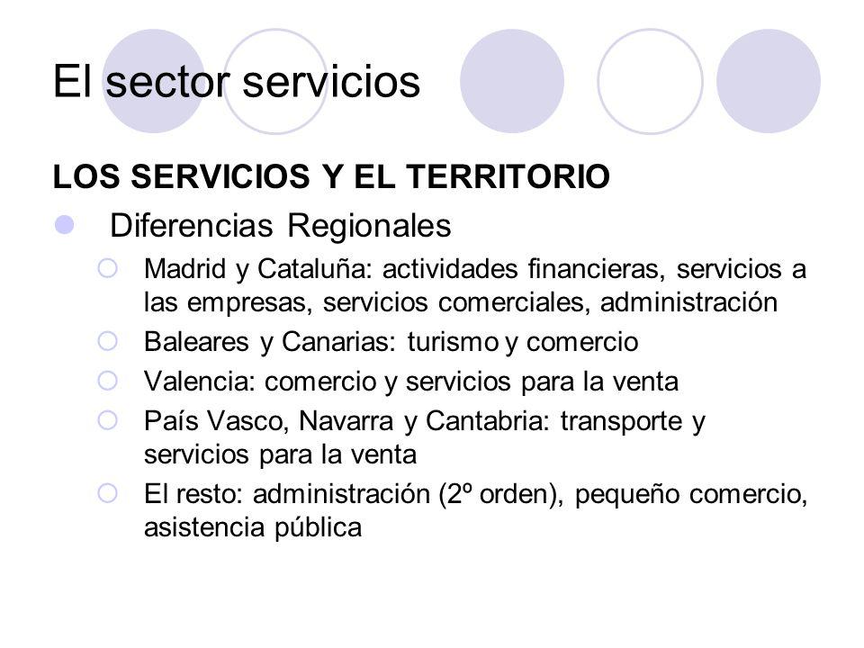 LOS SERVICIOS Y EL TERRITORIO Diferencias Regionales Madrid y Cataluña: actividades financieras, servicios a las empresas, servicios comerciales, admi