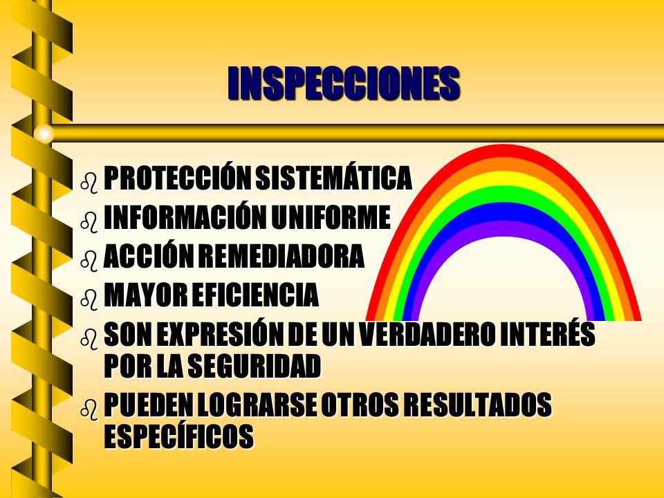 INSPECCIONES b PROTECCIÓN SISTEMÁTICA b INFORMACIÓN UNIFORME b ACCIÓN REMEDIADORA b MAYOR EFICIENCIA b SON EXPRESIÓN DE UN VERDADERO INTERÉS POR LA SEGURIDAD b PUEDEN LOGRARSE OTROS RESULTADOS ESPECÍFICOS