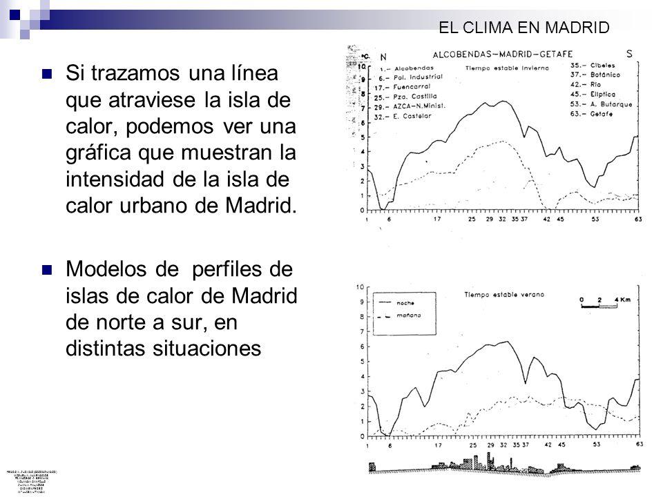 Si trazamos una línea que atraviese la isla de calor, podemos ver una gráfica que muestran la intensidad de la isla de calor urbano de Madrid. Modelos