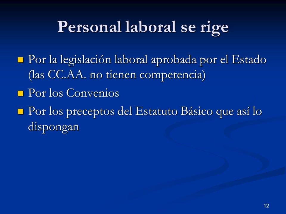 12 Personal laboral se rige Por la legislación laboral aprobada por el Estado (las CC.AA. no tienen competencia) Por la legislación laboral aprobada p