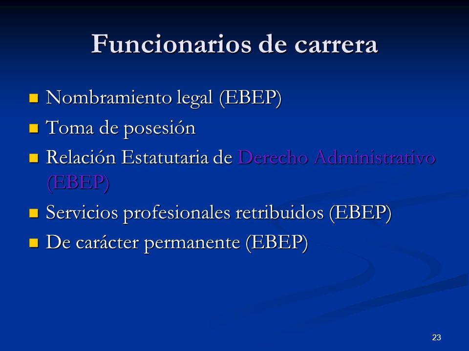 23 Funcionarios de carrera Nombramiento legal (EBEP) Nombramiento legal (EBEP) Toma de posesión Toma de posesión Relación Estatutaria de Derecho Admin