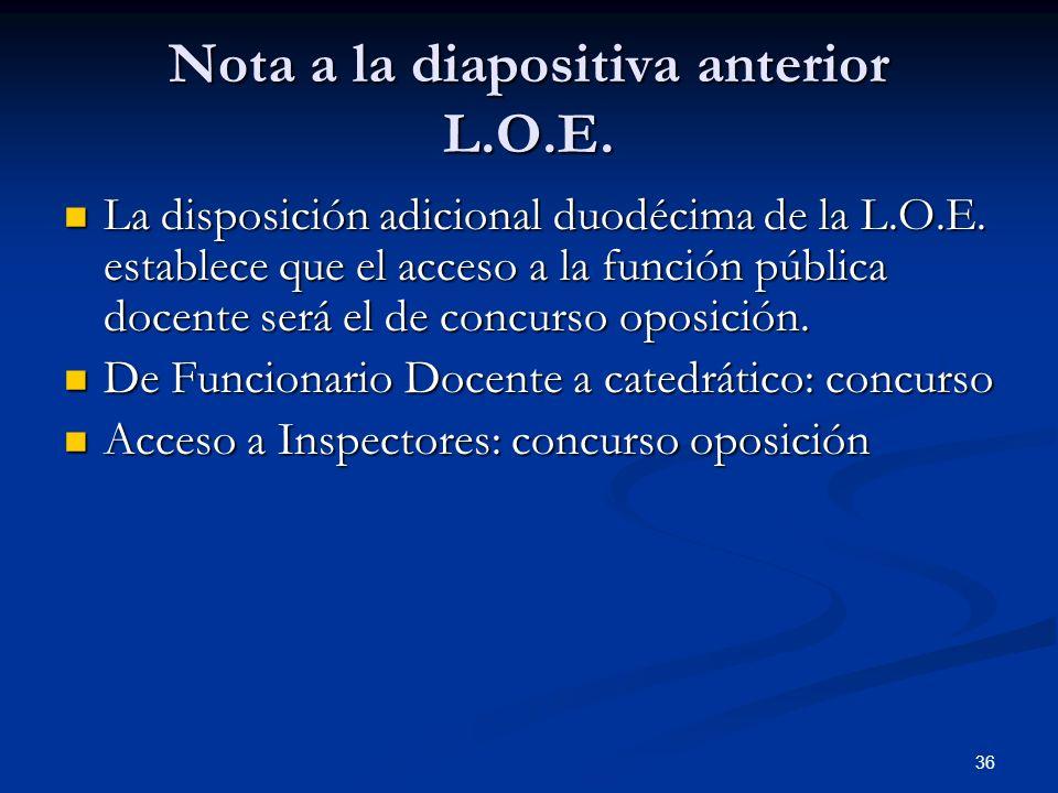 36 Nota a la diapositiva anterior L.O.E. La disposición adicional duodécima de la L.O.E. establece que el acceso a la función pública docente será el