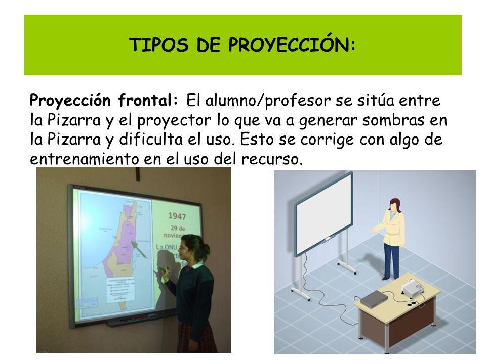 TIPOS DE PROYECCIÓN: Proyección frontal: El alumno/profesor se sitúa entre la Pizarra y el proyector lo que va a generar sombras en la Pizarra y dific
