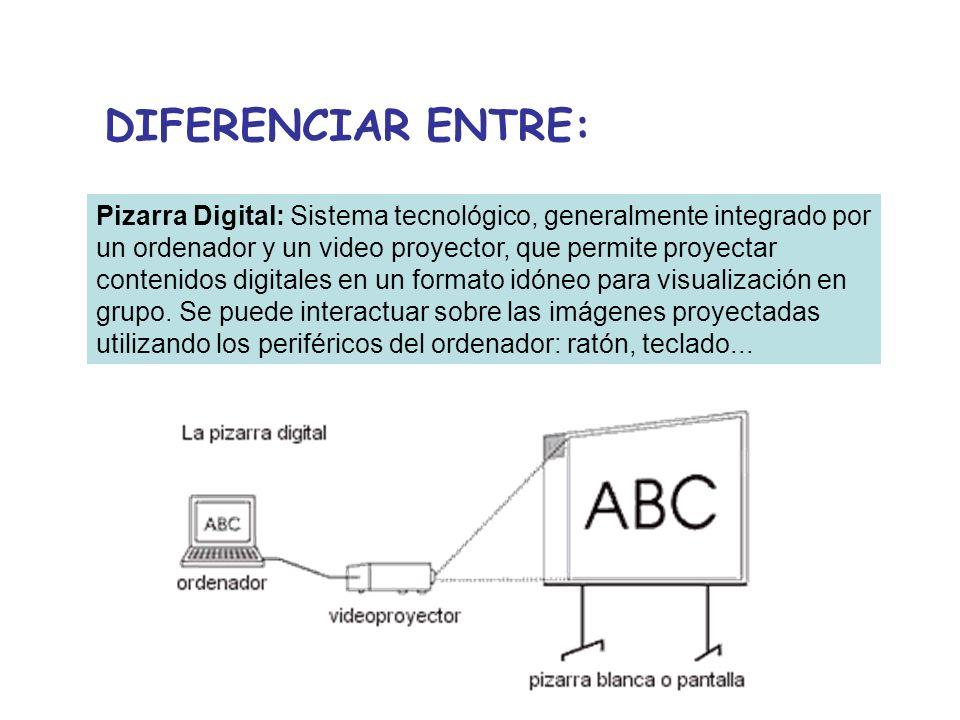 DIFERENCIAR ENTRE: Pizarra Digital: Sistema tecnológico, generalmente integrado por un ordenador y un video proyector, que permite proyectar contenido