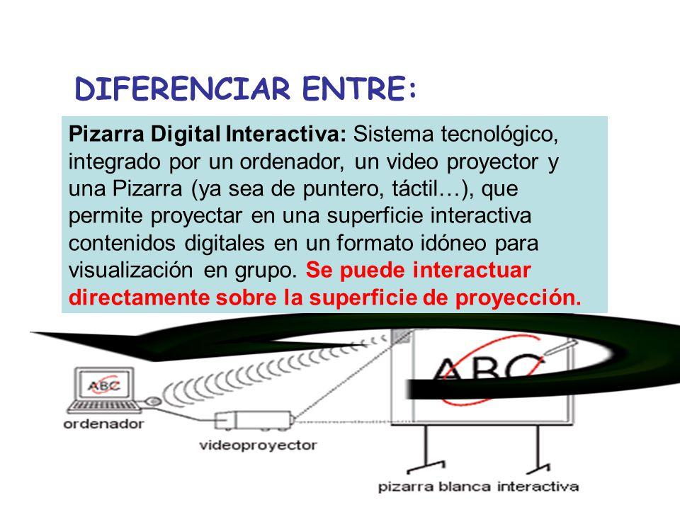 DIFERENCIAR ENTRE: Pizarra Digital Interactiva: Sistema tecnológico, integrado por un ordenador, un video proyector y una Pizarra (ya sea de puntero,