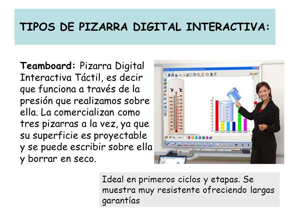 TIPOS DE PIZARRA DIGITAL INTERACTIVA: Tipos de PDI: Táctiles: Las utilizamos a través de la presión, son duraderas, aunque menos precisas y menos resistentes.
