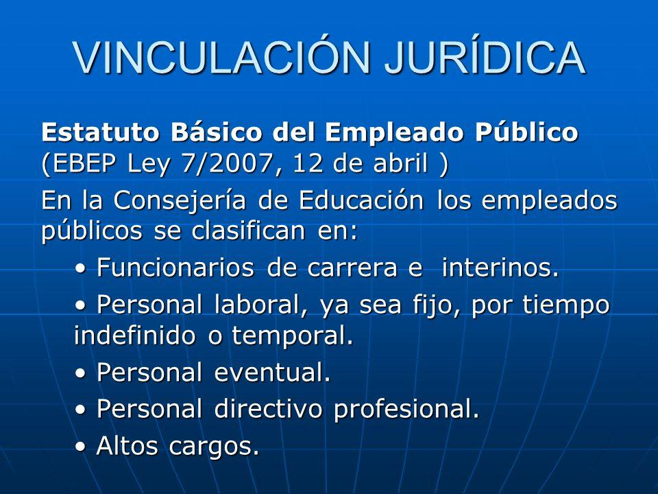 VINCULACIÓN JURÍDICA Estatuto Básico del Empleado Público (EBEP Ley 7/2007, 12 de abril ) En la Consejería de Educación los empleados públicos se clas