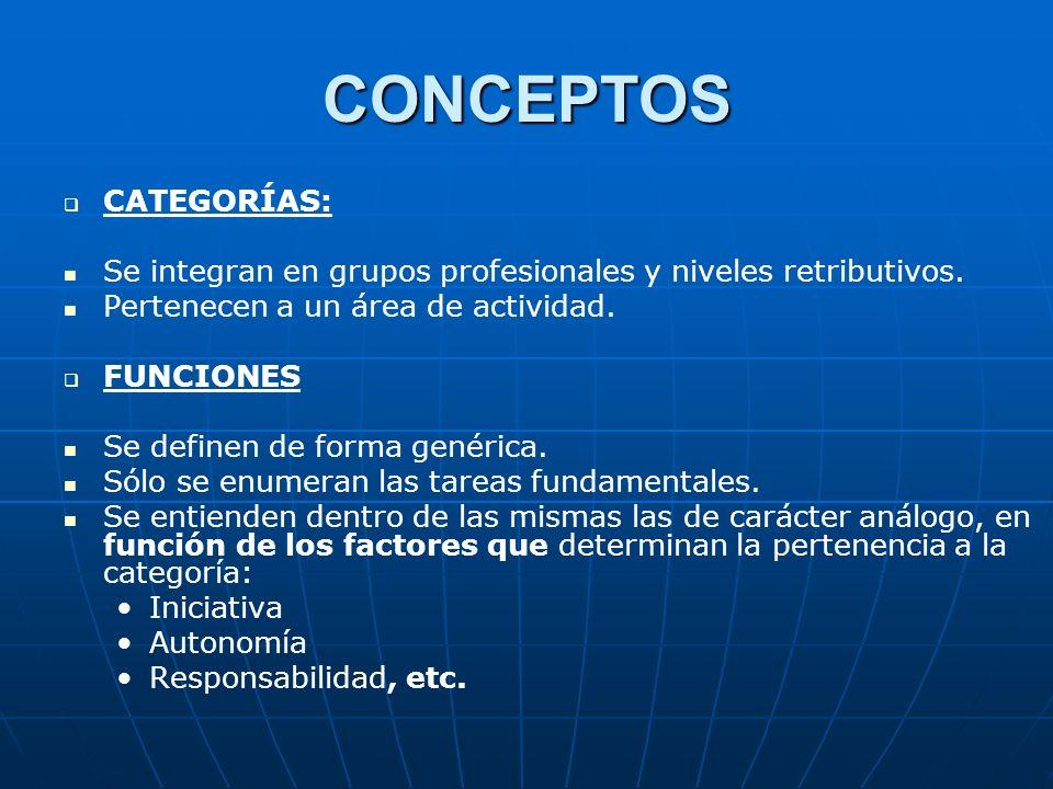 CONCEPTOS CATEGORÍAS: Se integran en grupos profesionales y niveles retributivos. Pertenecen a un área de actividad. FUNCIONES Se definen de forma gen
