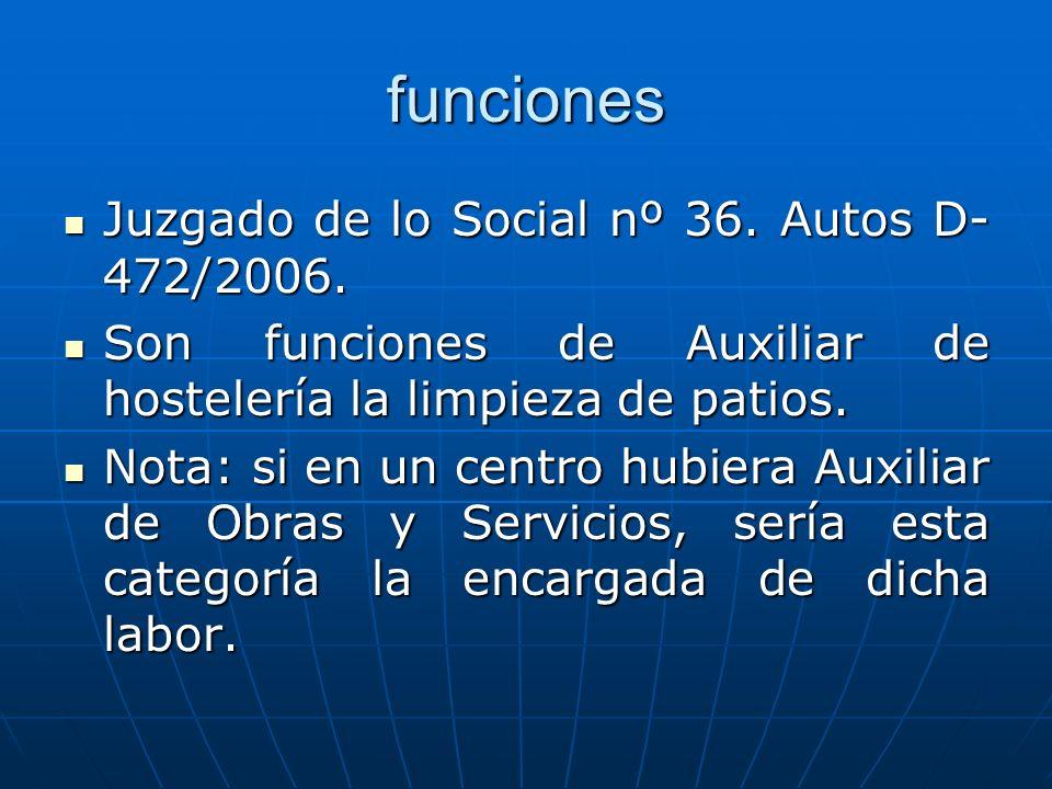 funciones Juzgado de lo Social nº 36. Autos D- 472/2006. Juzgado de lo Social nº 36. Autos D- 472/2006. Son funciones de Auxiliar de hostelería la lim