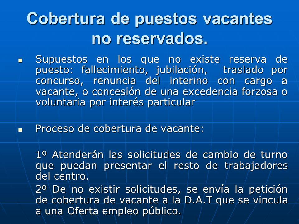 Cobertura de puestos vacantes no reservados. Supuestos en los que no existe reserva de puesto: fallecimiento, jubilación, traslado por concurso, renun