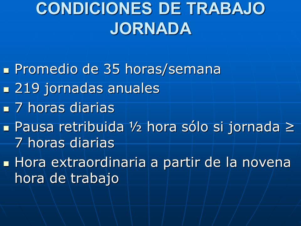 CONDICIONES DE TRABAJO JORNADA Promedio de 35 horas/semana Promedio de 35 horas/semana 219 jornadas anuales 219 jornadas anuales 7 horas diarias 7 hor