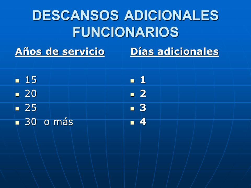 DESCANSOS ADICIONALES FUNCIONARIOS Años de servicio 15 15 20 20 25 25 30 o más 30 o más Días adicionales 1 2 3 4