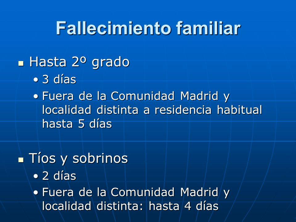 Fallecimiento familiar Hasta 2º grado Hasta 2º grado 3 días3 días Fuera de la Comunidad Madrid y localidad distinta a residencia habitual hasta 5 días