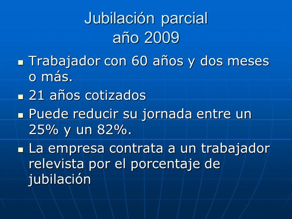 Jubilación parcial año 2009 Trabajador con 60 años y dos meses o más. Trabajador con 60 años y dos meses o más. 21 años cotizados 21 años cotizados Pu
