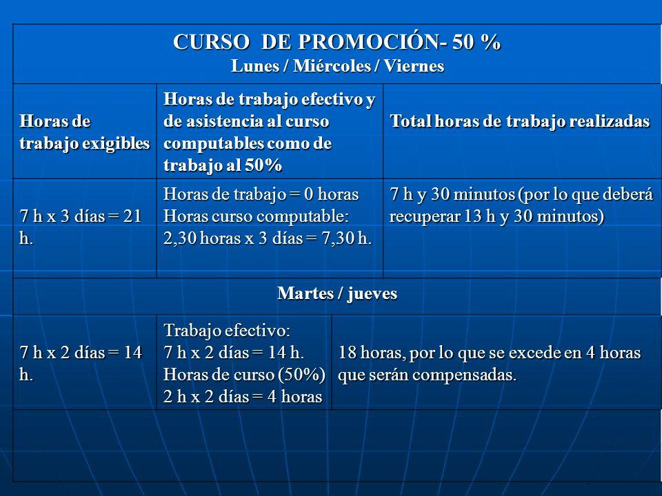 CURSO DE PROMOCIÓN- 50 % Lunes / Miércoles / Viernes Horas de trabajo exigibles Horas de trabajo efectivo y de asistencia al curso computables como de