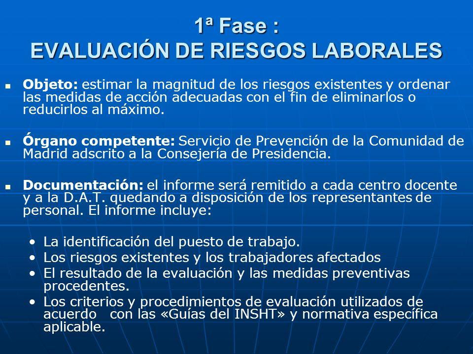 1ª Fase : EVALUACIÓN DE RIESGOS LABORALES Objeto: estimar la magnitud de los riesgos existentes y ordenar las medidas de acción adecuadas con el fin d