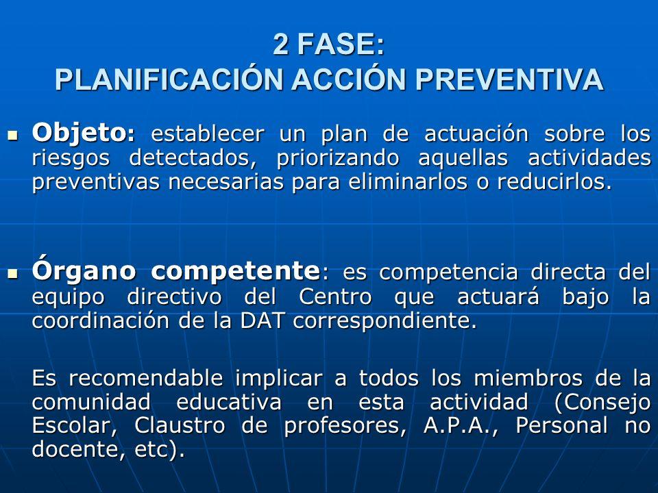 2 FASE: PLANIFICACIÓN ACCIÓN PREVENTIVA Objeto : establecer un plan de actuación sobre los riesgos detectados, priorizando aquellas actividades preven