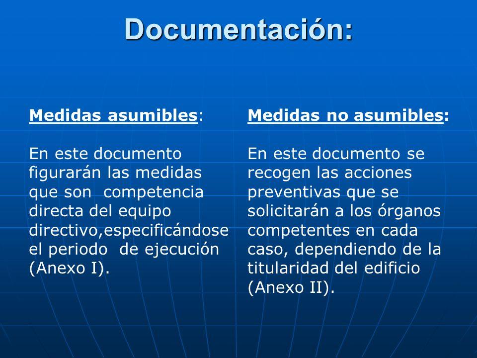 Documentación: Medidas asumibles: En este documento figurarán las medidas que son competencia directa del equipo directivo,especificándose el periodo