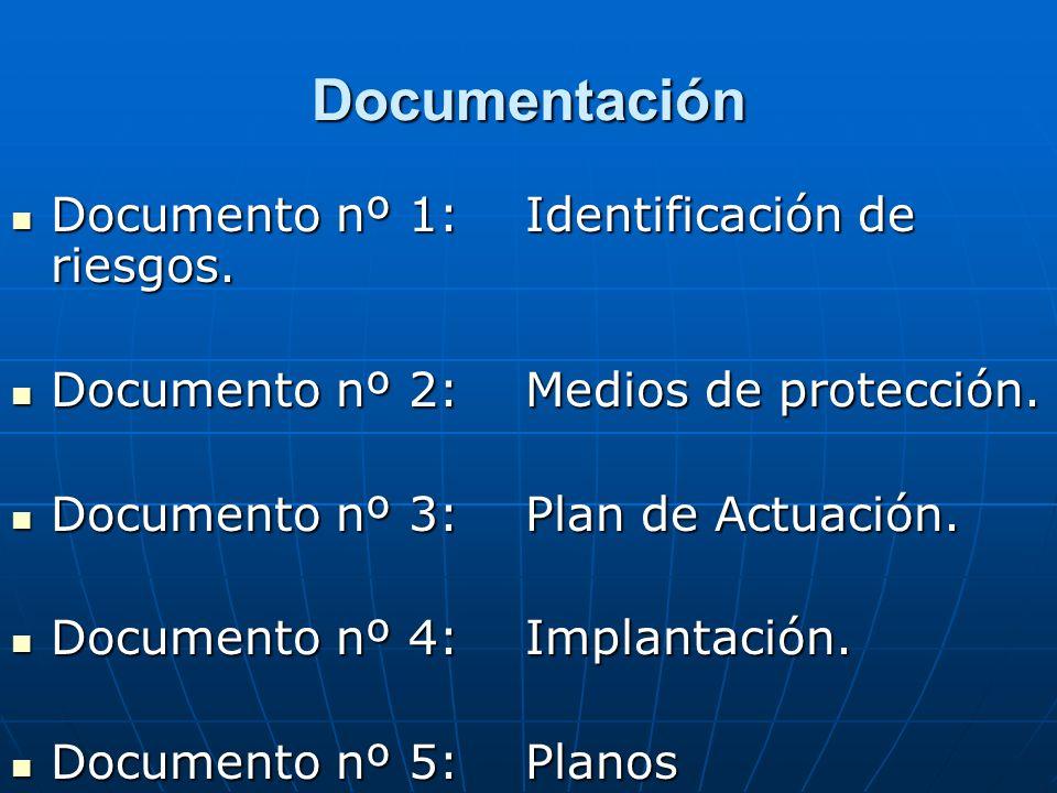 Documentación Documento nº 1: Identificación de riesgos. Documento nº 1: Identificación de riesgos. Documento nº 2: Medios de protección. Documento nº