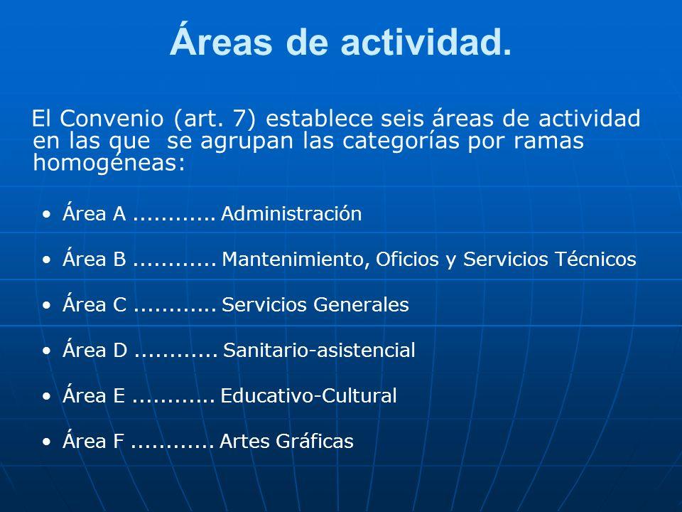 Áreas de actividad. El Convenio (art. 7) establece seis áreas de actividad en las que se agrupan las categorías por ramas homogéneas: Área A..........