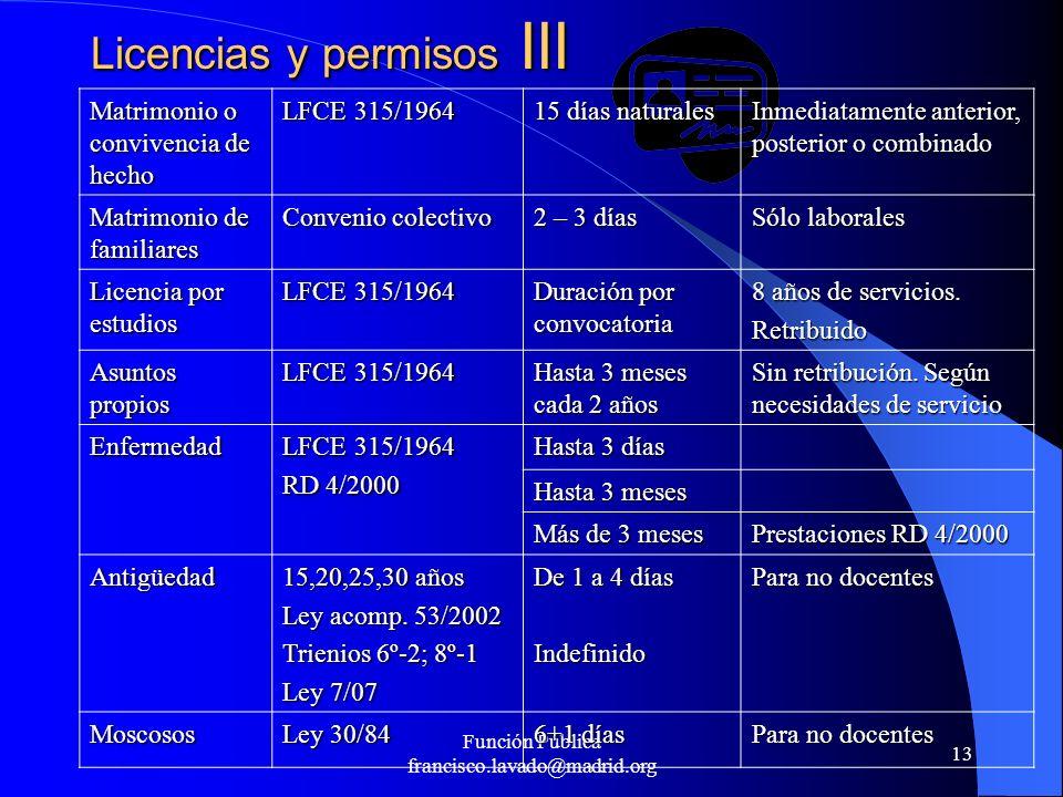 Función Pública francisco.lavado@madrid.org 13 Licencias y permisos III Matrimonio o convivencia de hecho LFCE 315/1964 15 días naturales Inmediatamen