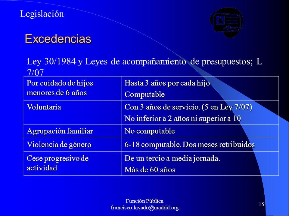 Función Pública francisco.lavado@madrid.org 15 Excedencias Legislación Por cuidado de hijos menores de 6 años Hasta 3 años por cada hijo ComputableVol