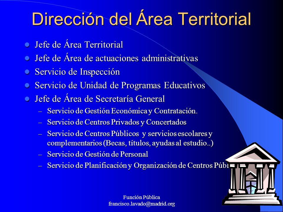 Función Pública francisco.lavado@madrid.org 25 Dirección del Área Territorial Jefe de Área Territorial Jefe de Área Territorial Jefe de Área de actuac