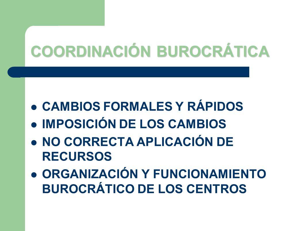COORDINACIÓN BUROCRÁTICA CAMBIOS FORMALES Y RÁPIDOS IMPOSICIÓN DE LOS CAMBIOS NO CORRECTA APLICACIÓN DE RECURSOS ORGANIZACIÓN Y FUNCIONAMIENTO BUROCRÁ