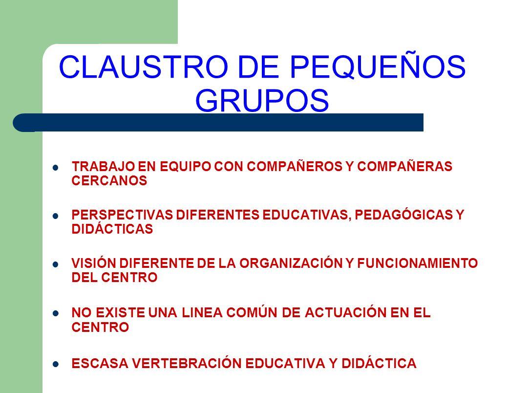 CLAUSTRO DE PEQUEÑOS GRUPOS TRABAJO EN EQUIPO CON COMPAÑEROS Y COMPAÑERAS CERCANOS PERSPECTIVAS DIFERENTES EDUCATIVAS, PEDAGÓGICAS Y DIDÁCTICAS VISIÓN