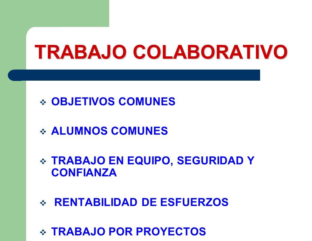 TRABAJO COLABORATIVO OBJETIVOS COMUNES ALUMNOS COMUNES TRABAJO EN EQUIPO, SEGURIDAD Y CONFIANZA RENTABILIDAD DE ESFUERZOS TRABAJO POR PROYECTOS