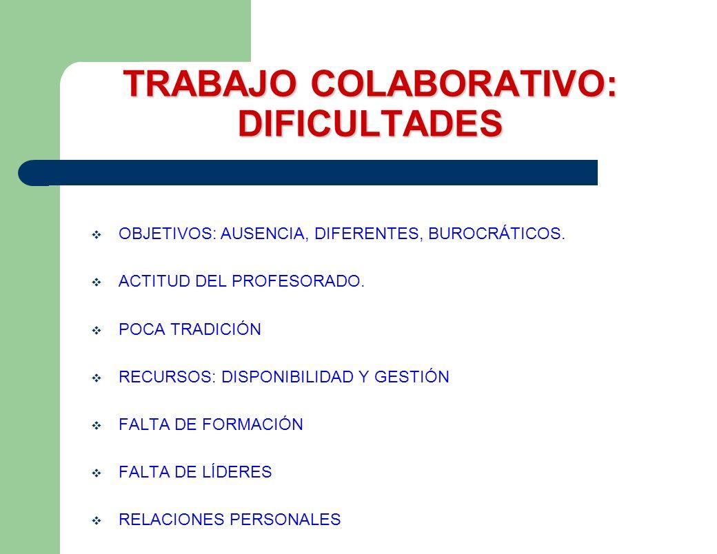 TRABAJO COLABORATIVO: DIFICULTADES OBJETIVOS: AUSENCIA, DIFERENTES, BUROCRÁTICOS. ACTITUD DEL PROFESORADO. POCA TRADICIÓN RECURSOS: DISPONIBILIDAD Y G
