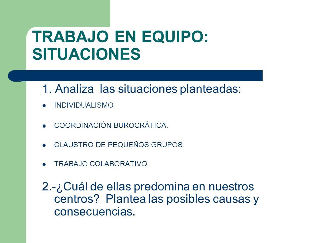 TRABAJO EN EQUIPO: SITUACIONES 1. Analiza las situaciones planteadas: INDIVIDUALISMO COORDINACIÓN BUROCRÁTICA. CLAUSTRO DE PEQUEÑOS GRUPOS. TRABAJO CO