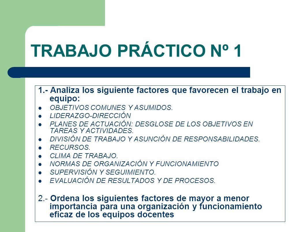 TRABAJO PRÁCTICO Nº 1 1.- Analiza los siguiente factores que favorecen el trabajo en equipo: OBJETIVOS COMUNES Y ASUMIDOS. LIDERAZGO-DIRECCIÓN PLANES