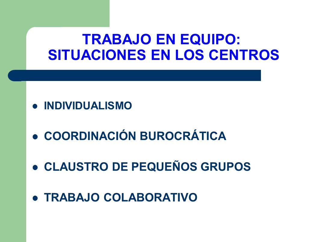 TRABAJO EN EQUIPO: SITUACIONES EN LOS CENTROS INDIVIDUALISMO COORDINACIÓN BUROCRÁTICA CLAUSTRO DE PEQUEÑOS GRUPOS TRABAJO COLABORATIVO