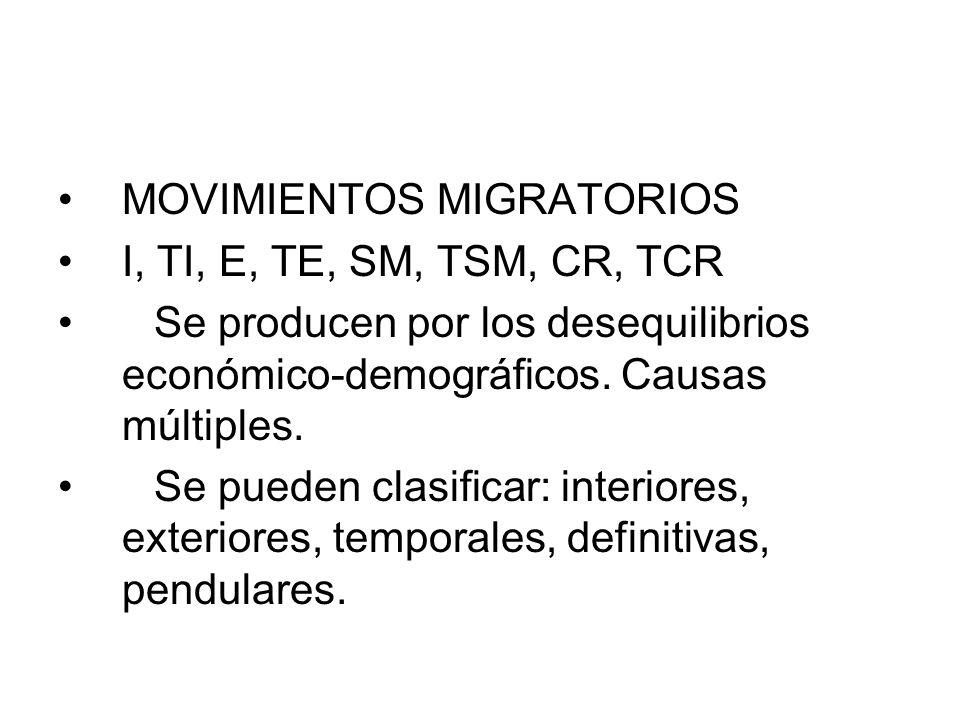 Migraciones interiores Con el desarrollo industrial se produce una emigración hacia la periferia y Madrid.