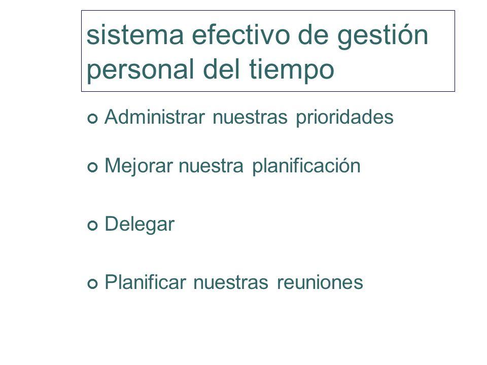 sistema efectivo de gestión personal del tiempo Administrar nuestras prioridades Mejorar nuestra planificación Delegar Planificar nuestras reuniones