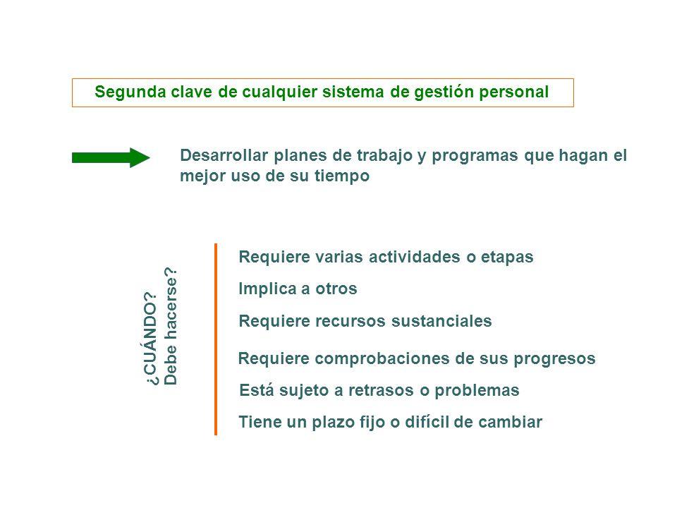 Segunda clave de cualquier sistema de gestión personal Desarrollar planes de trabajo y programas que hagan el mejor uso de su tiempo Requiere varias a