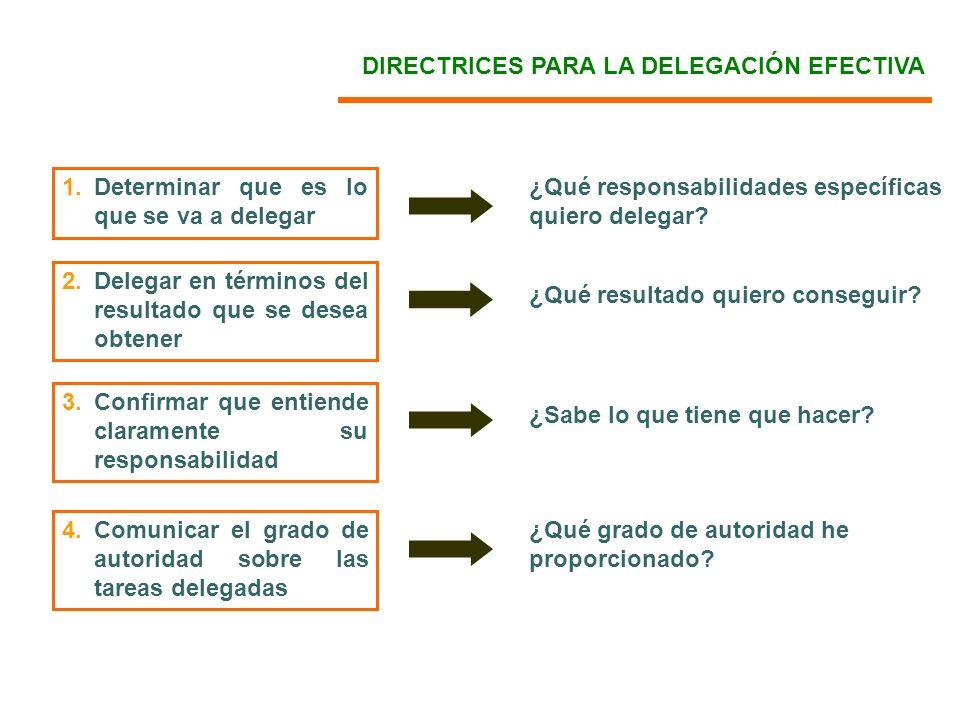 DIRECTRICES PARA LA DELEGACIÓN EFECTIVA 1.Determinar que es lo que se va a delegar ¿Qué responsabilidades específicas quiero delegar? 2.Delegar en tér