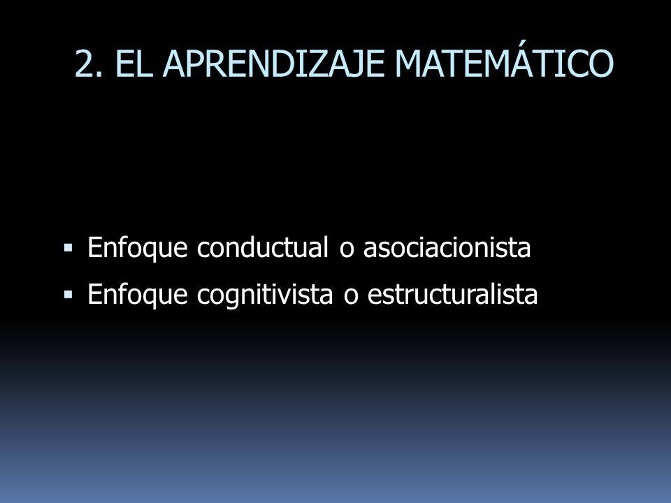 2. EL APRENDIZAJE MATEMÁTICO Enfoque conductual o asociacionista Enfoque cognitivista o estructuralista