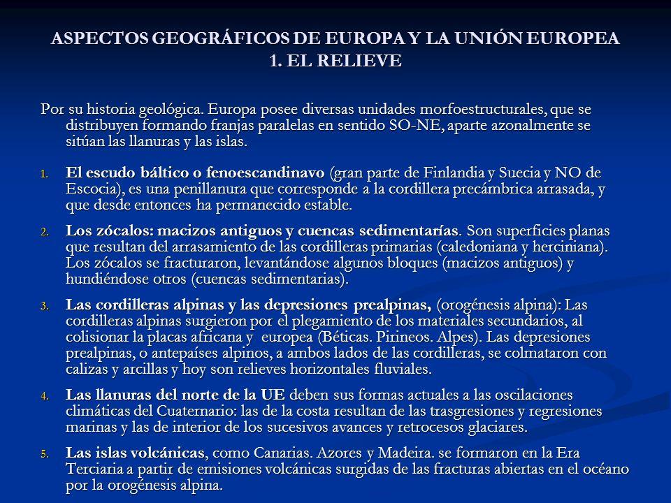 ASPECTOS GEOGRÁFICOS DE EUROPA Y LA UNIÓN EUROPEA 6.