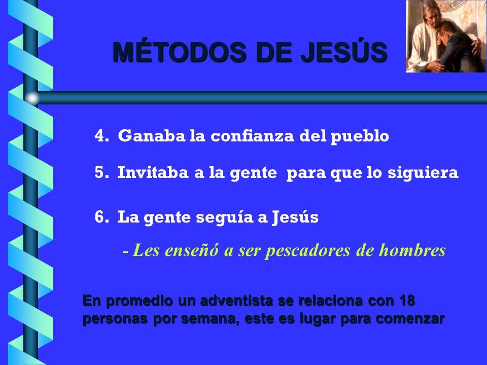MÉTODOS DE JESÚS 1. Se mezclaba con la gente - Atendía sus necesidades 2. Simpatizaba y tenía empatía con la gente - Atendía a las personas. 3. Enfren