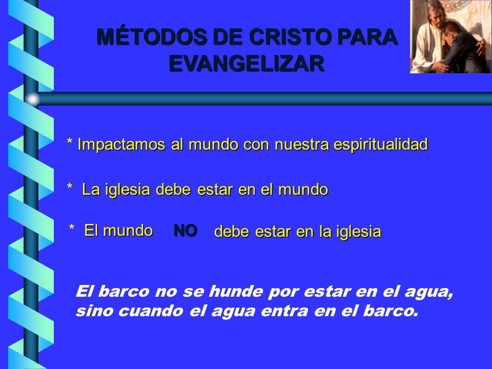 MÉTODOS DE CRISTO PARA EVANGELIZAR 1. Seguir su modelo de espiritualidad 2. Seguir su modelo de trabajo 3. Seguir su modelo de discipulado