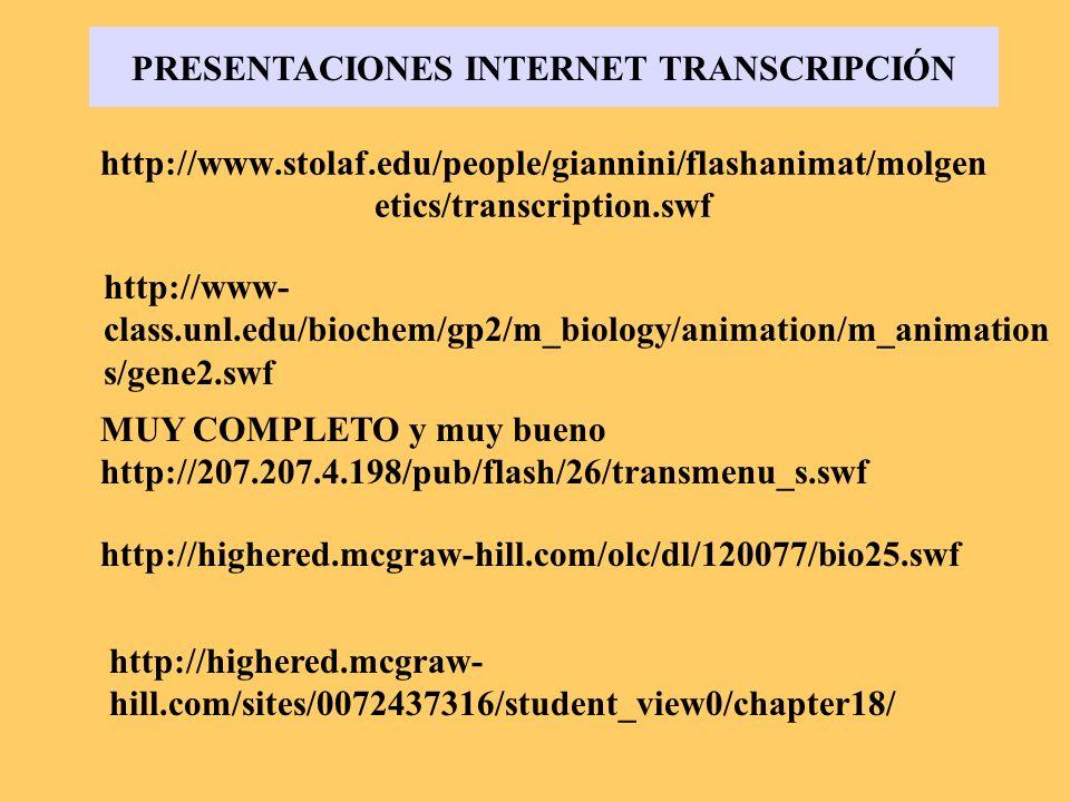 http://www.stolaf.edu/people/giannini/flashanimat/molgen etics/transcription.swf MUY COMPLETO y muy bueno http://207.207.4.198/pub/flash/26/transmenu_