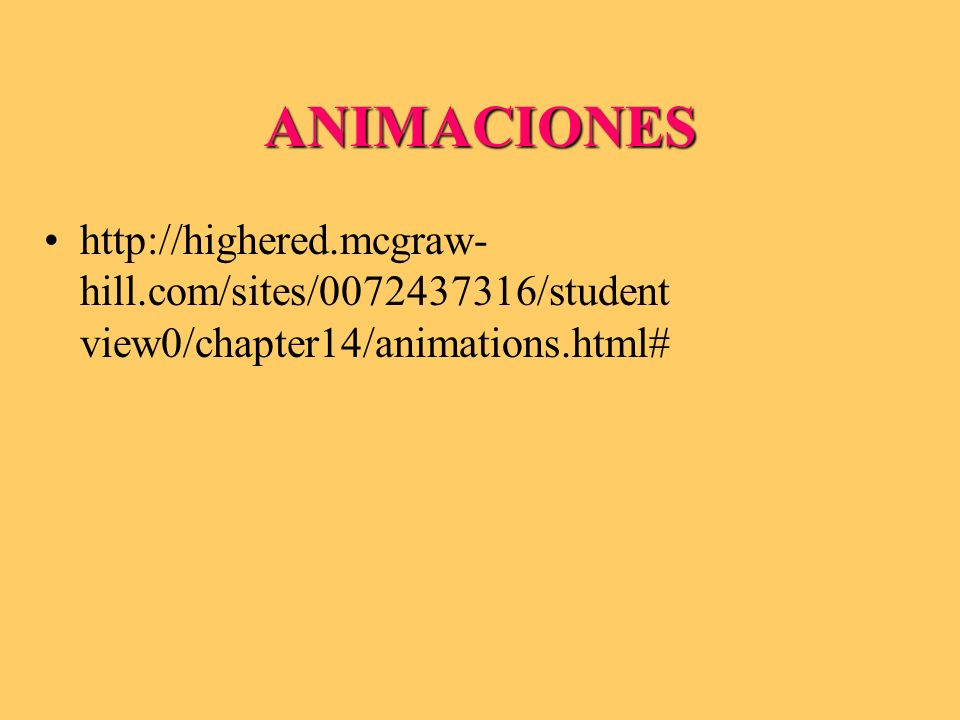 ANIMACIONES http://highered.mcgraw- hill.com/sites/0072437316/student view0/chapter14/animations.html#