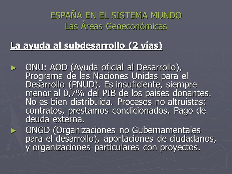 ESPAÑA EN EL SISTEMA MUNDO Las Áreas Geoeconómicas La ayuda al subdesarrollo (2 vías) ONU: AOD (Ayuda oficial al Desarrollo), Programa de las Naciones