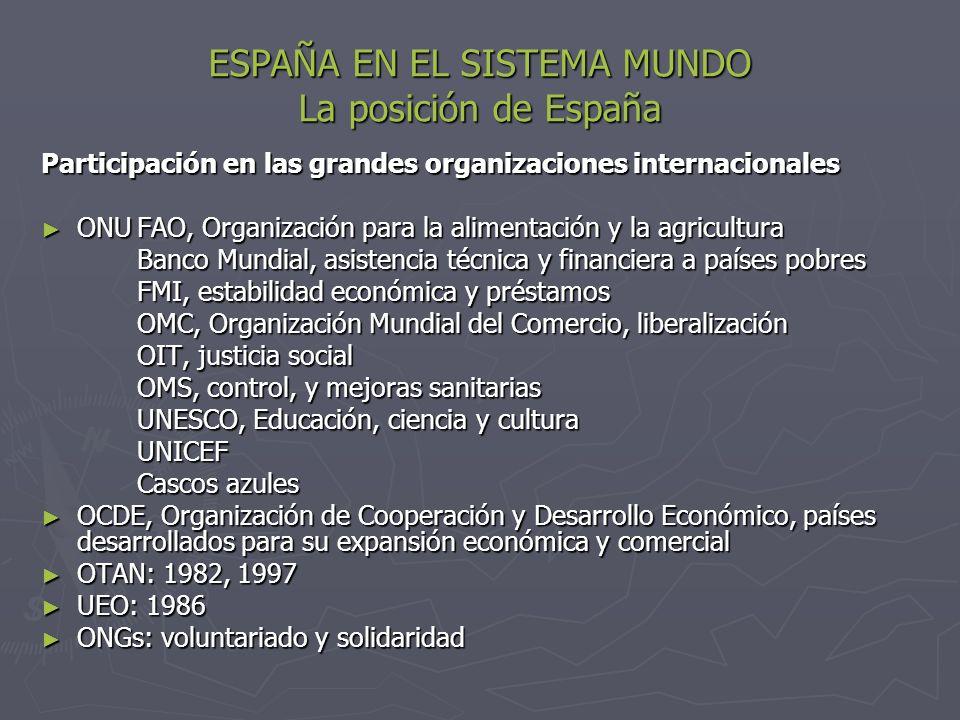 ESPAÑA EN EL SISTEMA MUNDO La posición de España Participación en las grandes organizaciones internacionales ONUFAO, Organización para la alimentación